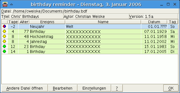 birthday reminder in German