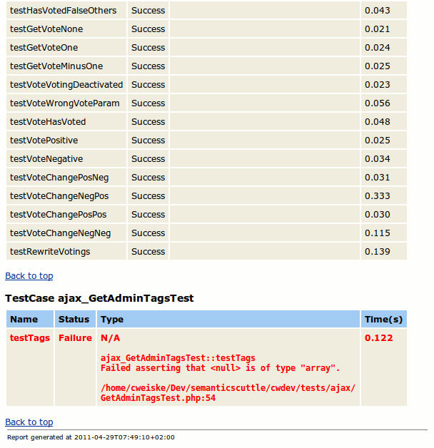 Visualizing PHPUnit runs